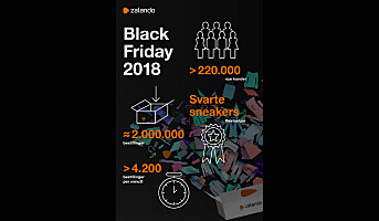 Zalando med Black Friday-rekord